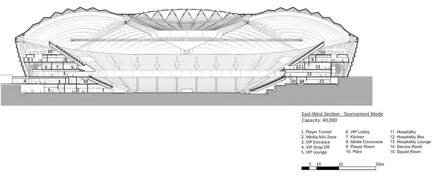 Stadiums Archive More Sports More Architecture